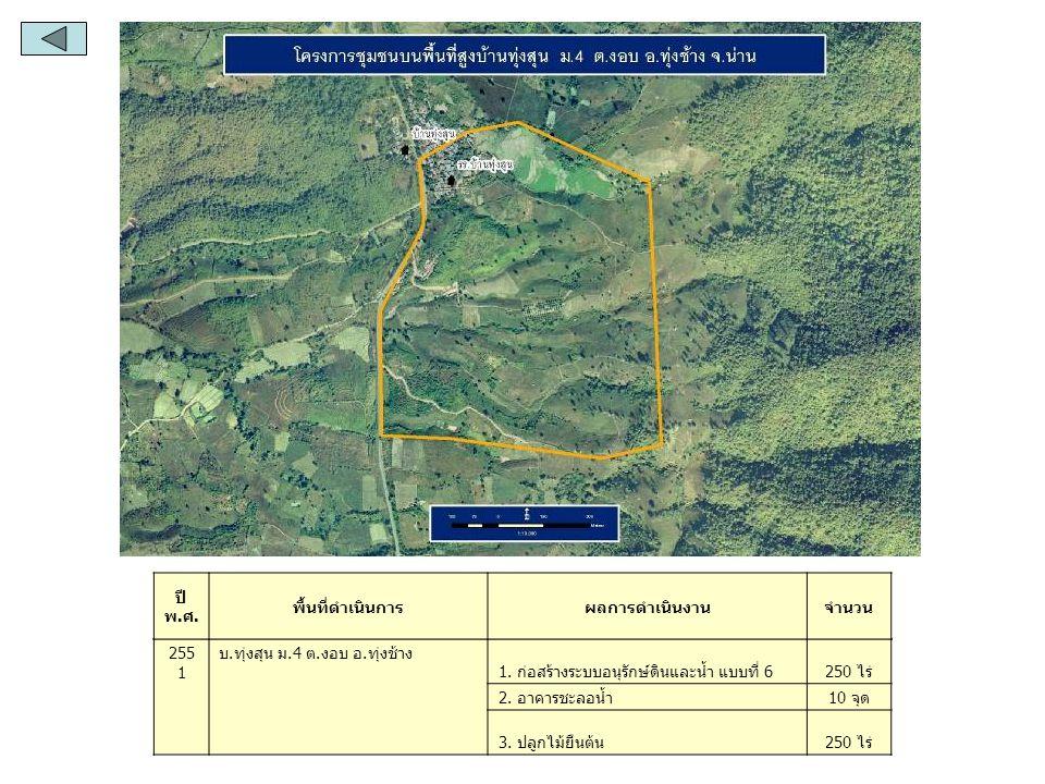 255 1 บ.ทุ่งสุน ม.4 ต. งอบ อ. ทุ่งช้าง 1. ก่อสร้างระบบอนุรักษ์ดินและน้ำ แบบที่ 6250 ไร่ 2.