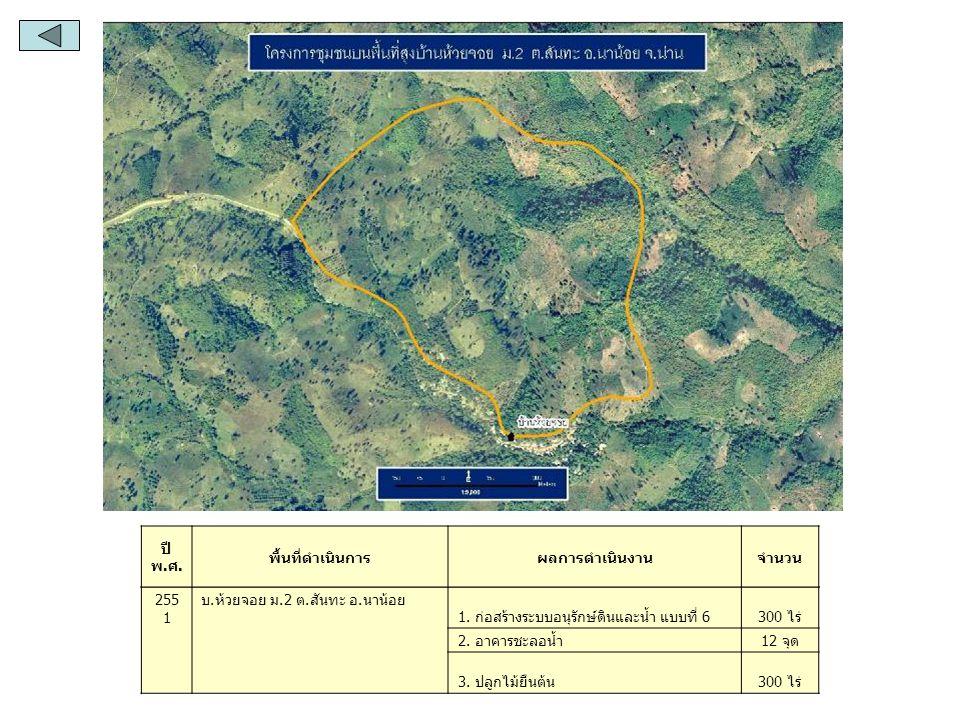 255 1 บ.ห้วยจอย ม.2 ต. สันทะ อ. นาน้อย 1. ก่อสร้างระบบอนุรักษ์ดินและน้ำ แบบที่ 6300 ไร่ 2.