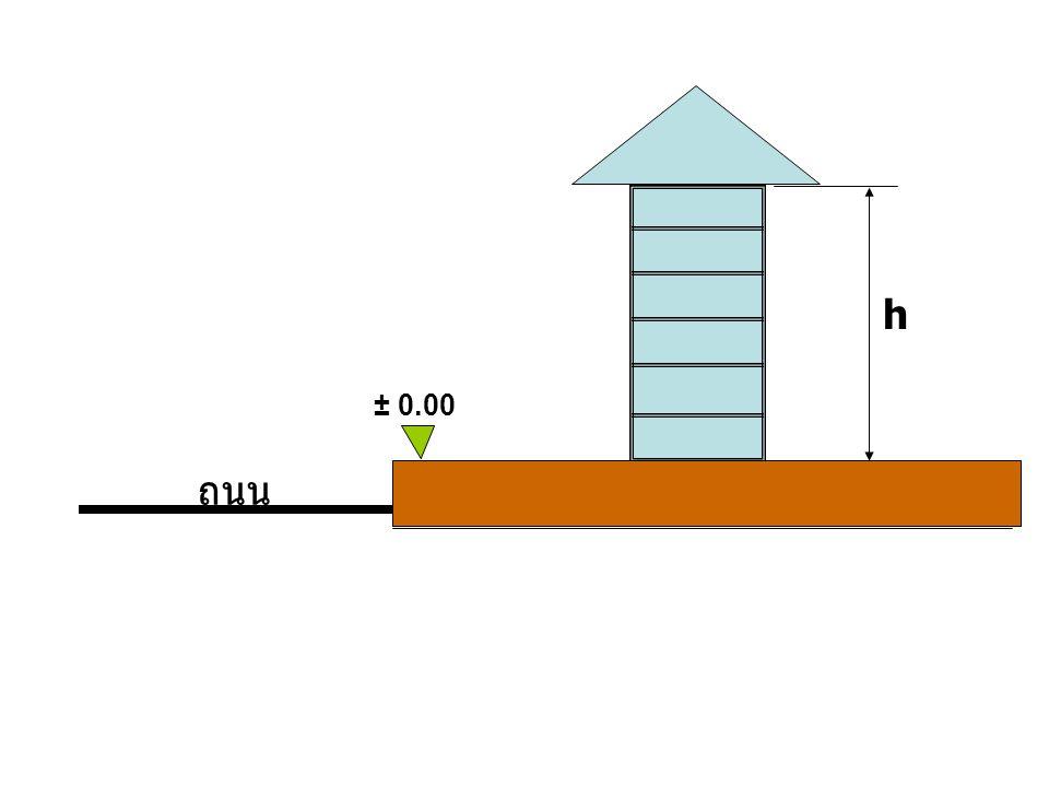 h ถนน ± 0.00