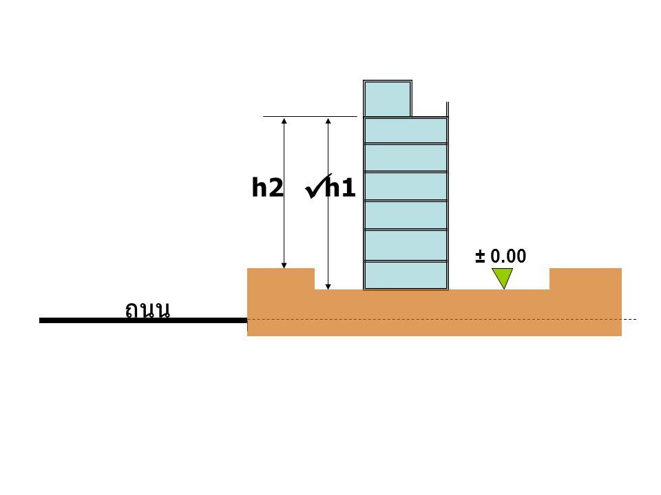 h1 h2 ถนน ± 0.00