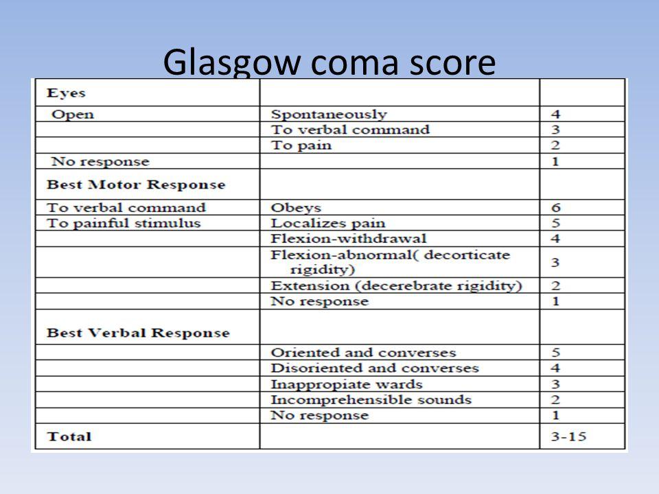 Glasgow coma score