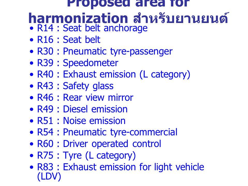 Proposed area for harmonization สำหรับยานยนต์ R14 : Seat belt anchorage R16 : Seat belt R30 : Pneumatic tyre-passenger R39 : Speedometer R40 : Exhaust