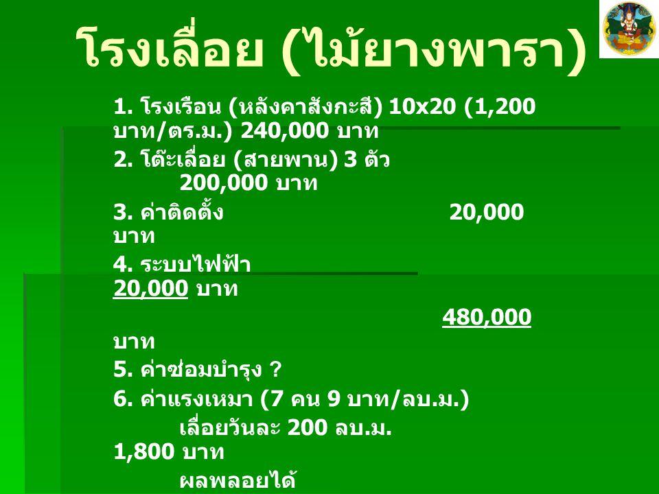 โรงเลื่อย ( ไม้ยางพารา ) 1.โรงเรือน ( หลังคาสังกะสี ) 10x20 (1,200 บาท / ตร.