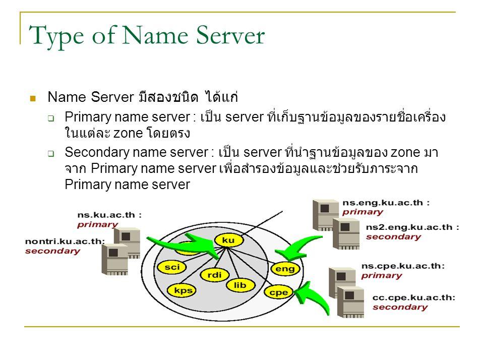 Type of Name Server Name Server มีสองชนิด ได้แก่  Primary name server : เป็น server ที่เก็บฐานข้อมูลของรายชื่อเครื่อง ในแต่ละ zone โดยตรง  Secondary name server : เป็น server ที่นำฐานข้อมูลของ zone มา จาก Primary name server เพื่อสำรองข้อมูลและช่วยรับภาระจาก Primary name server