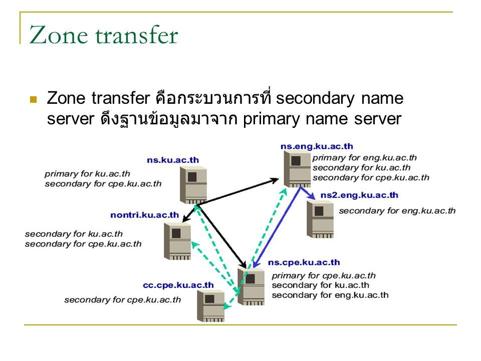 Zone transfer Zone transfer คือกระบวนการที่ secondary name server ดึงฐานข้อมูลมาจาก primary name server