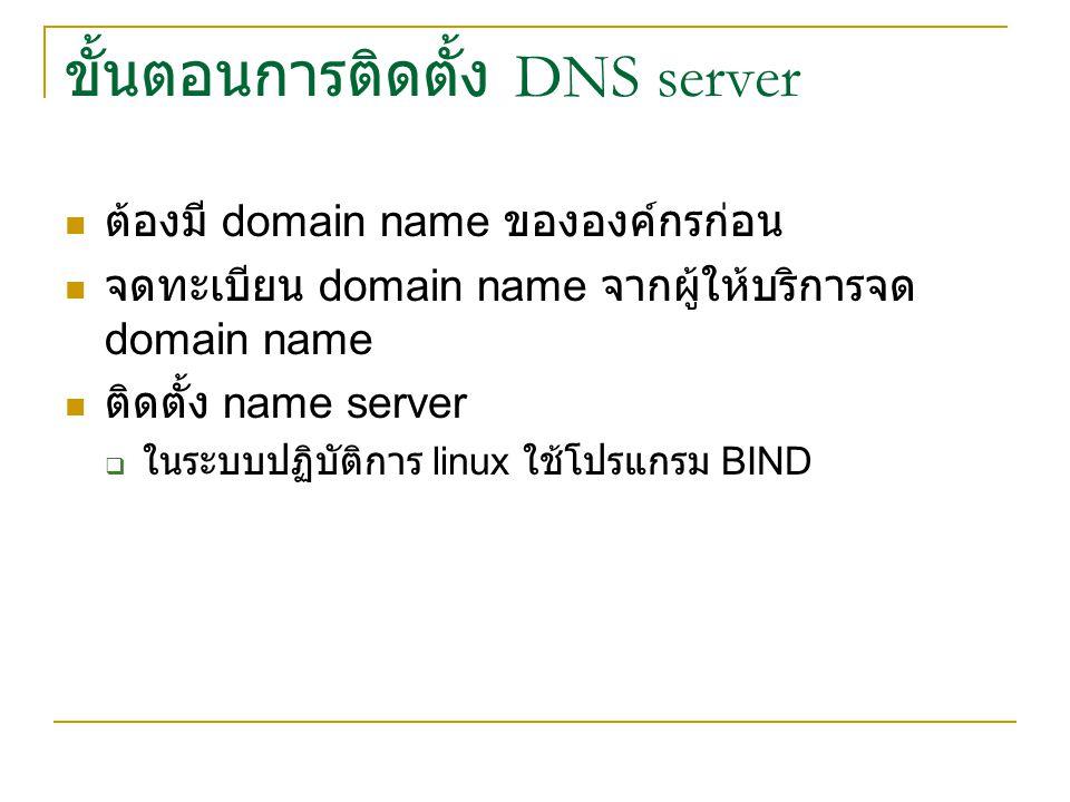 ขั้นตอนการติดตั้ง DNS server ต้องมี domain name ขององค์กรก่อน จดทะเบียน domain name จากผู้ให้บริการจด domain name ติดตั้ง name server  ในระบบปฏิบัติก