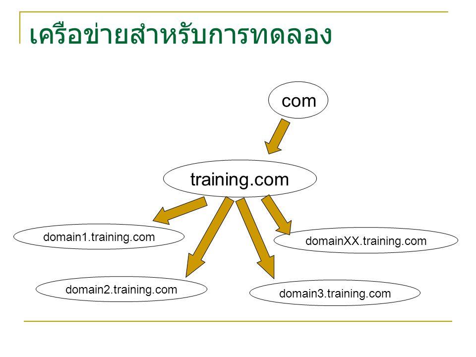 เครือข่ายสำหรับการทดลอง training.com domain1.training.com domain2.training.com domain3.training.com domainXX.training.com com