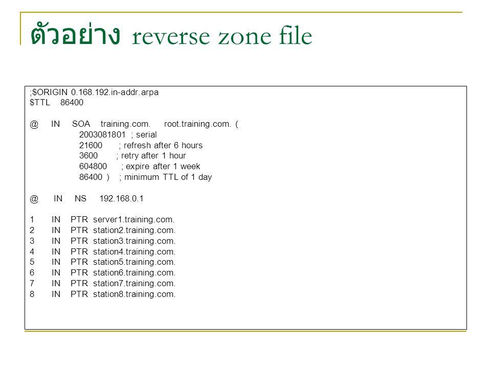 ตัวอย่าง reverse zone file ;$ORIGIN 0.168.192.in-addr.arpa $TTL 86400 @ IN SOA training.com. root.training.com. ( 2003081801 ; serial 21600 ; refresh