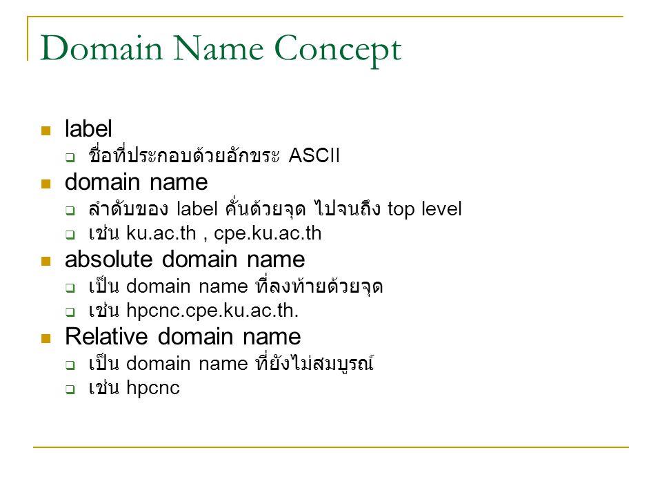 Domain Name Concept label  ชื่อที่ประกอบด้วยอักขระ ASCII domain name  ลำดับของ label คั่นด้วยจุด ไปจนถึง top level  เช่น ku.ac.th, cpe.ku.ac.th absolute domain name  เป็น domain name ที่ลงท้ายด้วยจุด  เช่น hpcnc.cpe.ku.ac.th.