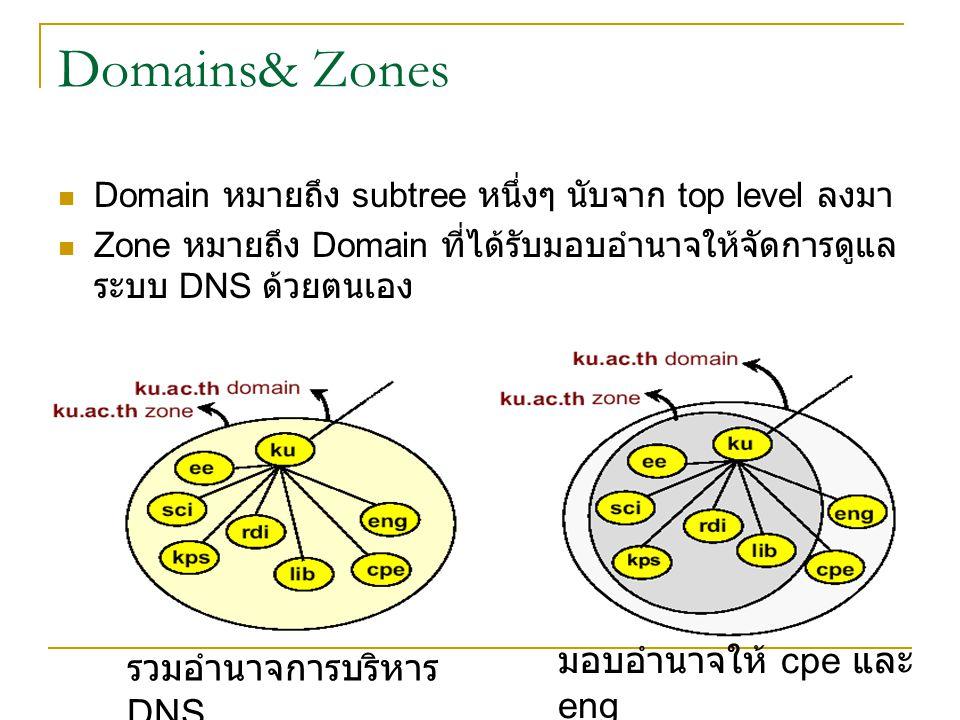 Domains& Zones Domain หมายถึง subtree หนึ่งๆ นับจาก top level ลงมา Zone หมายถึง Domain ที่ได้รับมอบอำนาจให้จัดการดูแล ระบบ DNS ด้วยตนเอง รวมอำนาจการบริหาร DNS มอบอำนาจให้ cpe และ eng