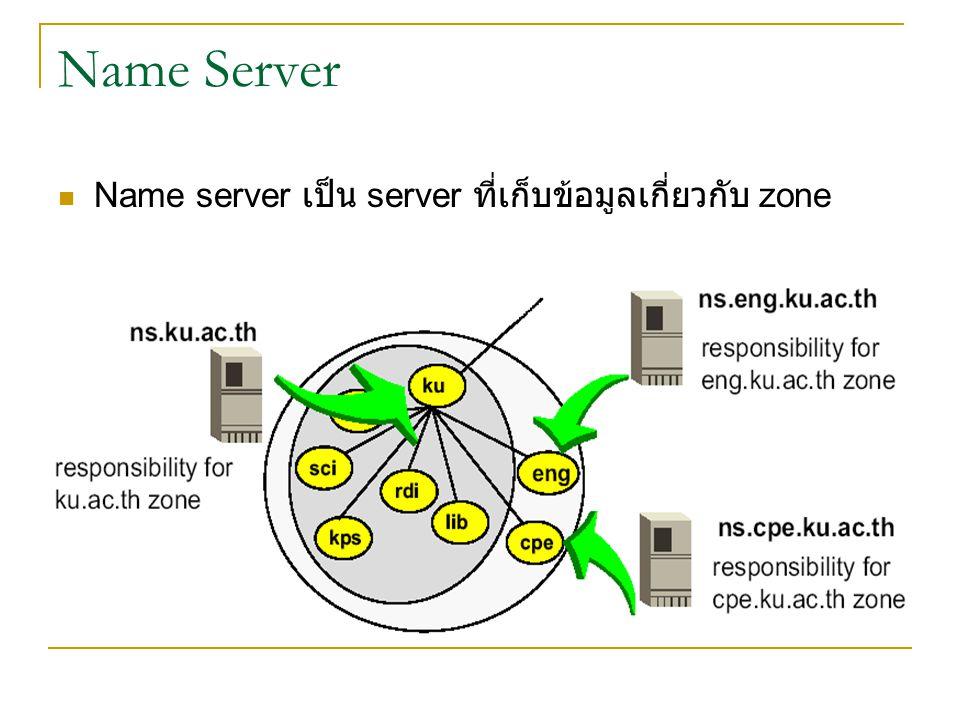 ปฏิบัติการ 4: Reverse look-up สร้าง reverse look-up zone ตามตัวอย่าง ทดสอบโดยการใช้คำสั่ง host และ dig โดยใช้ IP  host 192.168.0.1  dig 192.168.0.1