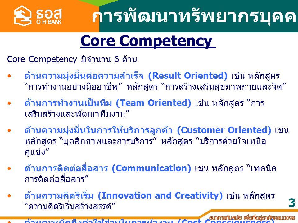 """3 Core Competency มีจำนวน 6 ด้าน ด้านความมุ่งมั่นต่อความสำเร็จ (Result Oriented) เช่น หลักสูตร """" การทำงานอย่างมืออาชีพ """" หลักสูตร """" การสร้างเสริมสุขภา"""