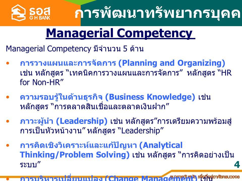 "4 Managerial Competency มีจำนวน 5 ด้าน การวางแผนและการจัดการ (Planning and Organizing) เช่น หลักสูตร "" เทคนิคการวางแผนและการจัดการ "" หลักสูตร ""HR for"