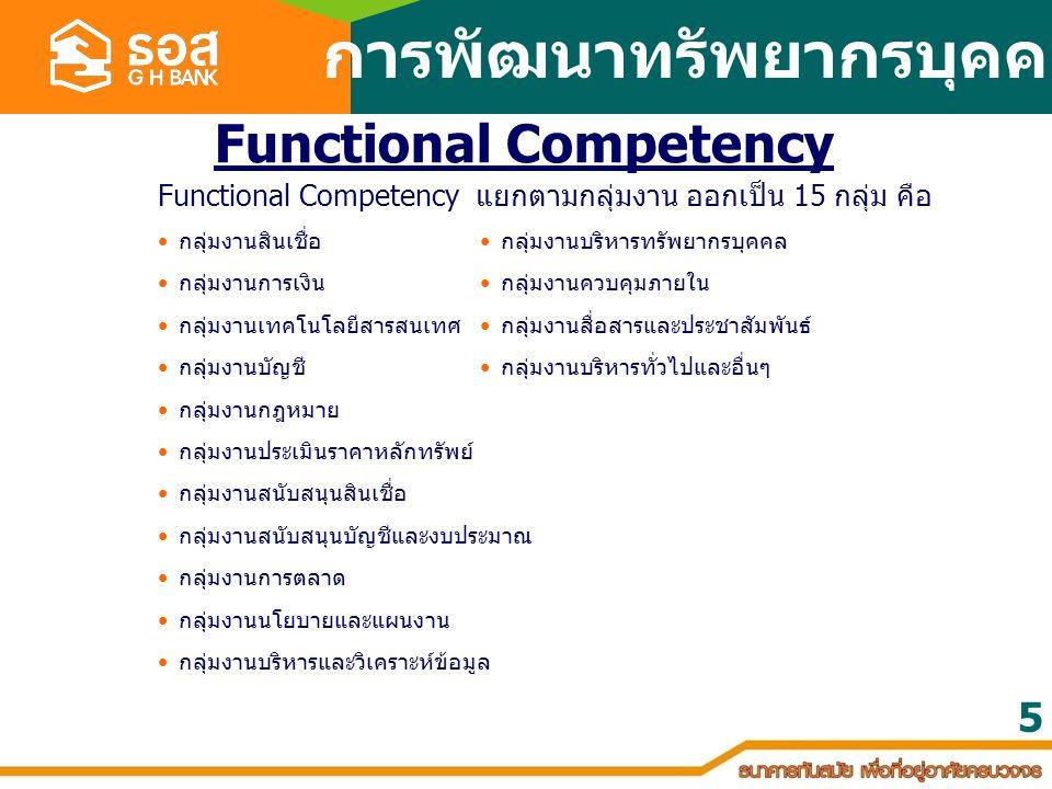 5 Functional Competency แยกตามกลุ่มงาน ออกเป็น 15 กลุ่ม คือ กลุ่มงานสินเชื่อ กลุ่มงานการเงิน กลุ่มงานเทคโนโลยีสารสนเทศ กลุ่มงานบัญชี กลุ่มงานกฎหมาย กล