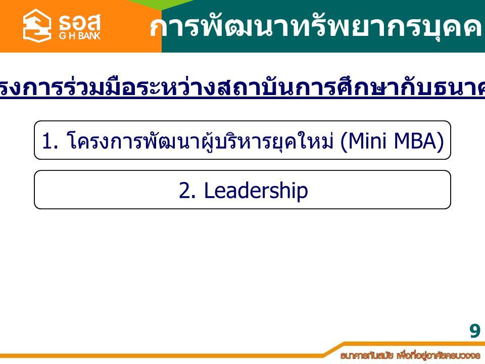 9 โครงการร่วมมือระหว่างสถาบันการศึกษากับธนาคาร 1. โครงการพัฒนาผู้บริหารยุคใหม่ (Mini MBA) 2. Leadership การพัฒนาทรัพยากรบุคคล