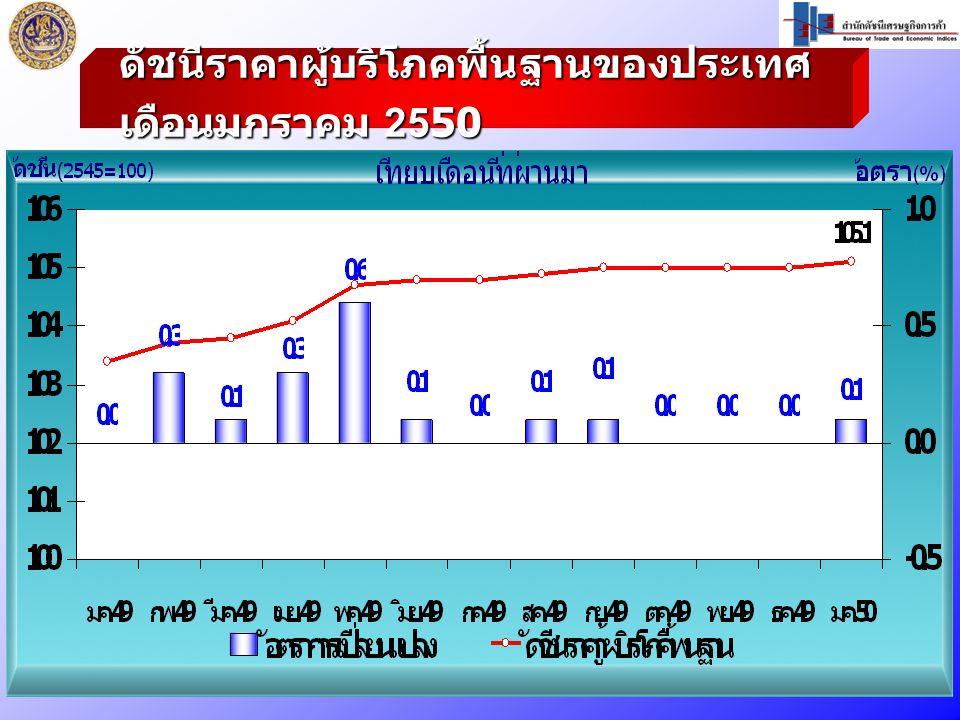 ดัชนีราคาผู้บริโภคพื้นฐานของประเทศ เดือนมกราคม 2550
