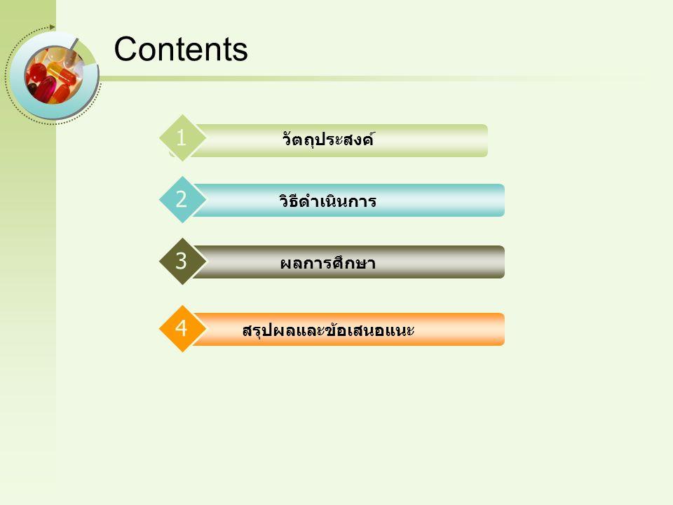 Contents วัตถุประสงค์ 1 วิธีดำเนินการ 2 ผลการศึกษา 3 สรุปผลและข้อเสนอแนะ 4