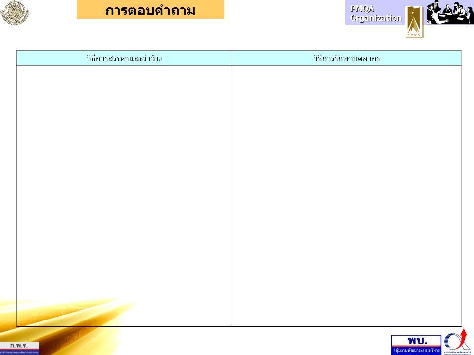 PMQA Organization การตอบคำถาม วิธีการสรรหาและว่าจ้างวิธีการรักษาบุคลากร