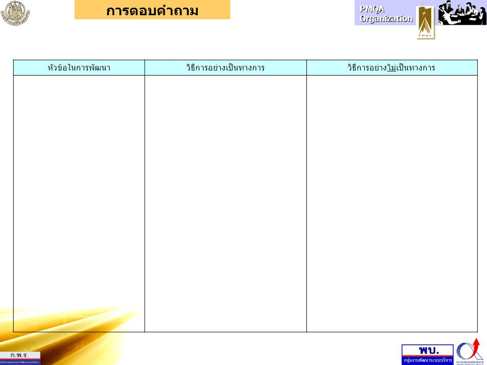 PMQA Organization การตอบคำถาม หัวข้อในการพัฒนาวิธีการอย่างเป็นทางการวิธีการอย่างไม่เป็นทางการ