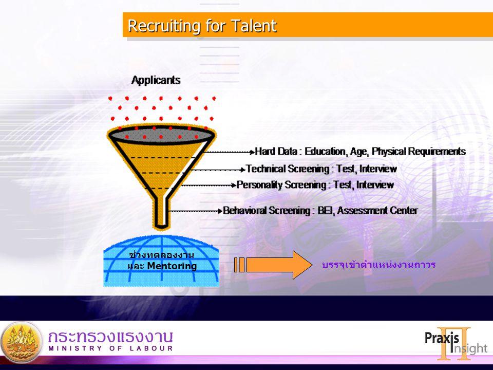 23 Recruiting for Talent ช่วงทดลองงาน และ Mentoring บรรจุเข้าตำแหน่งงานถาวร