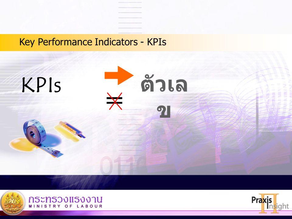 33 ตัวชี้วัดKey Performance Indicators - KPIs KPIs ตัวเล ข =