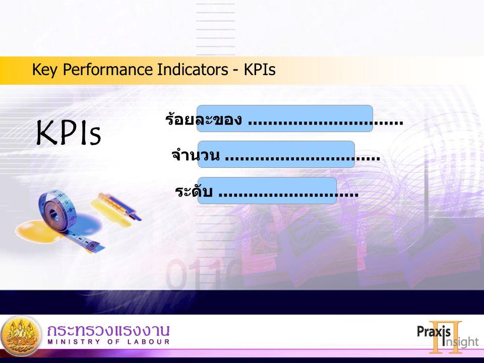 34 ตัวชี้วัดKey Performance Indicators - KPIs KPIs ร้อยละของ............................... จำนวน............................... ระดับ................