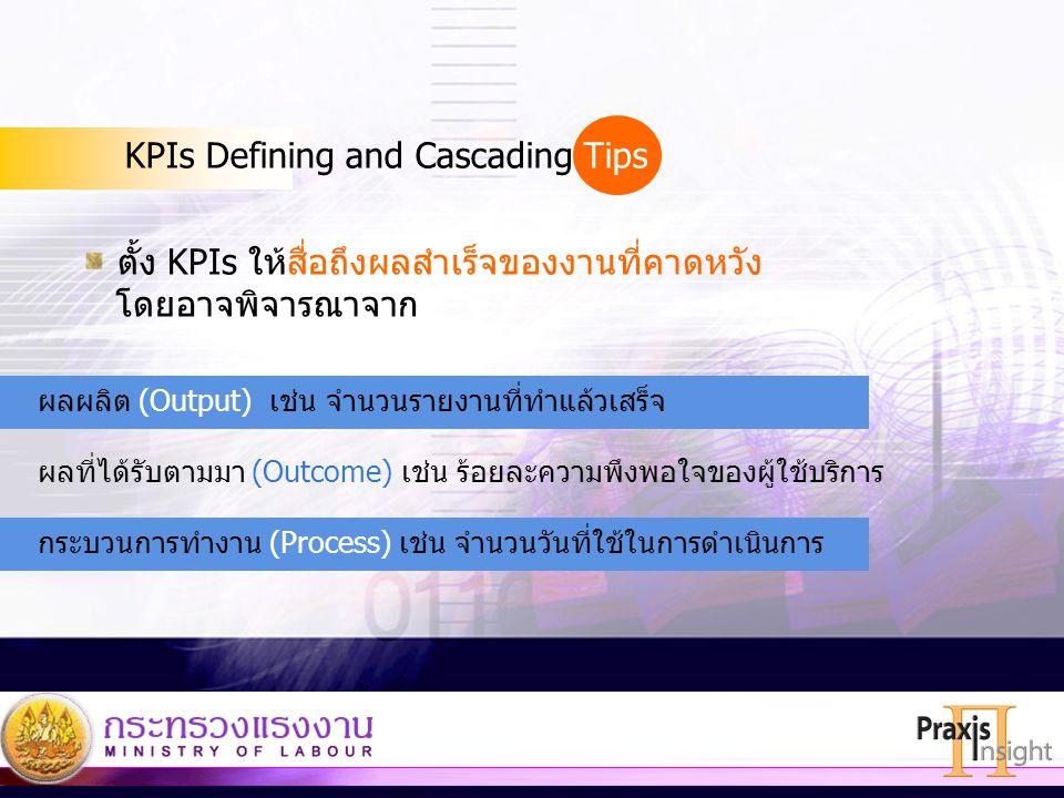 38 KPIs Defining and Cascading Tips ตั้ง KPIs ให้สื่อถึงผลสำเร็จของงานที่คาดหวัง โดยอาจพิจารณาจาก ผลผลิต (Output) เช่น จำนวนรายงานที่ทำแล้วเสร็จ ผลที่