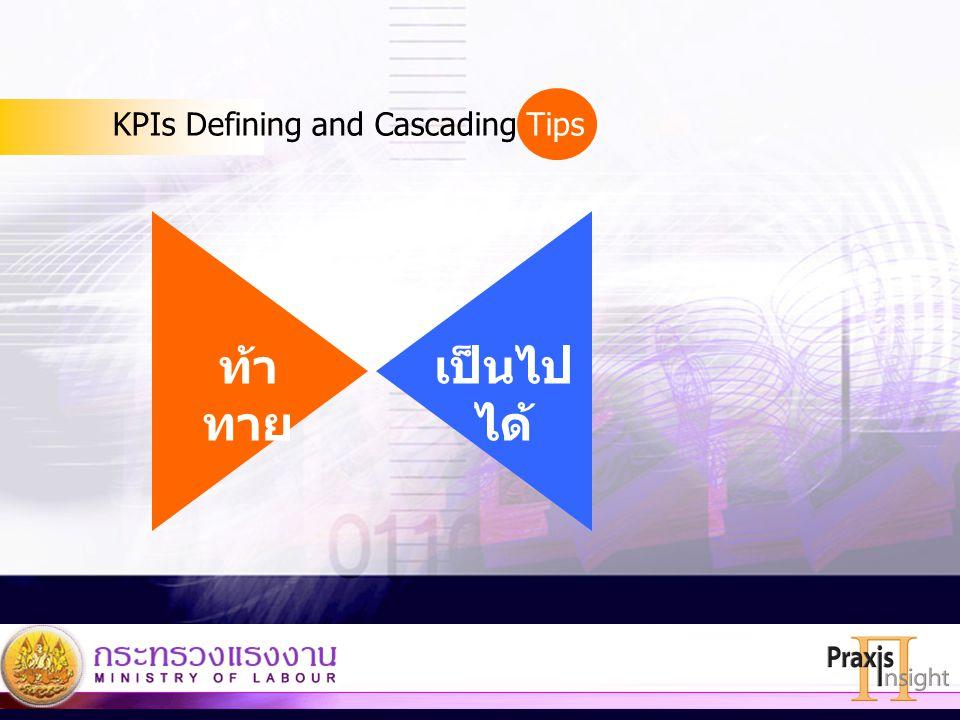 41 KPIs Defining and Cascading Tips ท้า ทาย เป็นไป ได้