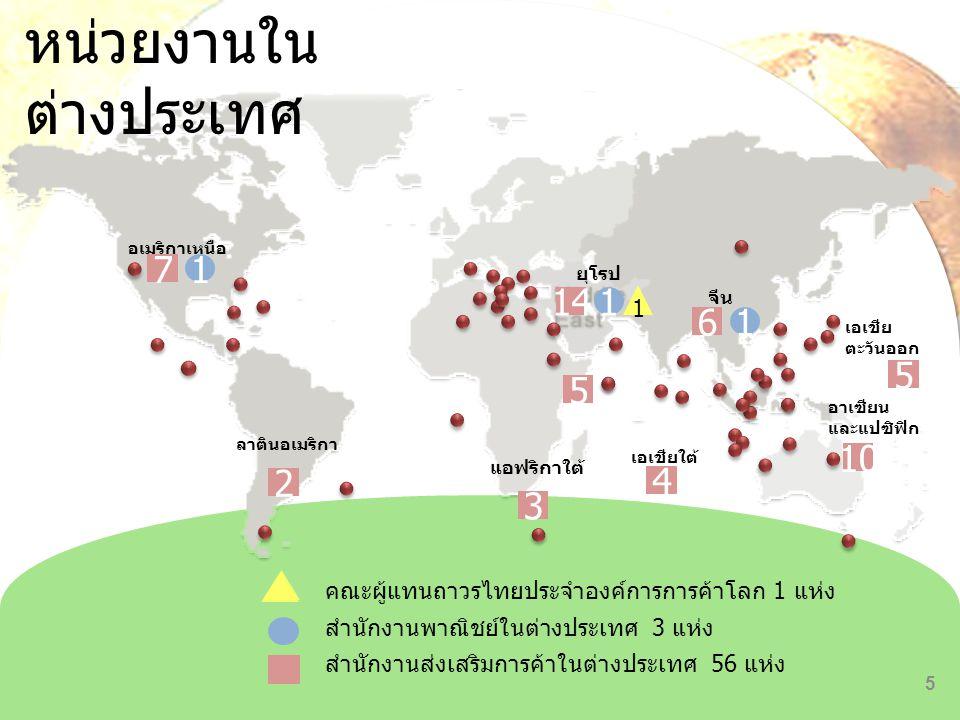 5 อเมริกาเหนือ ลาตินอเมริกา ยุโรป จีน เอเชีย ตะวันออก เอเชียใต้ อาเซียน และแปซิฟิก คณะผู้แทนถาวรไทยประจำองค์การการค้าโลก 1 แห่ง สำนักงานพาณิชย์ในต่างป