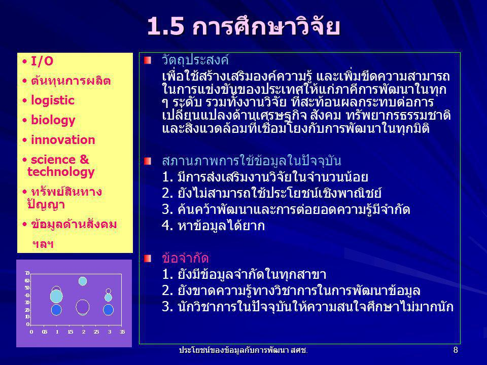 ประโยชน์ของข้อมูลกับการพัฒนา สศช.9 2.