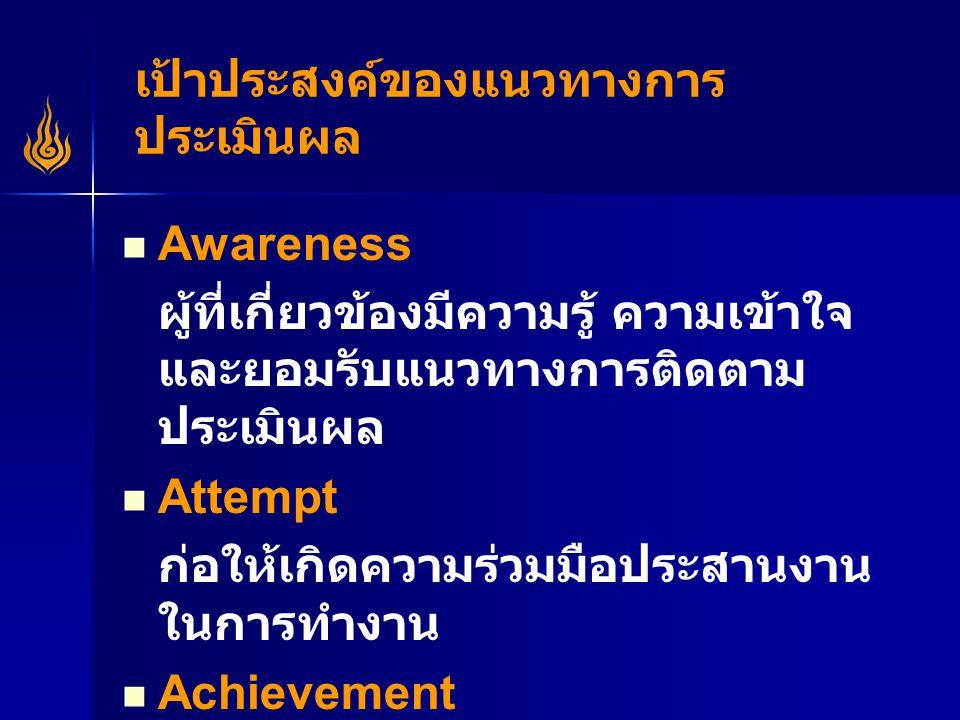 เป้าประสงค์ของแนวทางการ ประเมินผล Awareness ผู้ที่เกี่ยวข้องมีความรู้ ความเข้าใจ และยอมรับแนวทางการติดตาม ประเมินผล Attempt ก่อให้เกิดความร่วมมือประสา