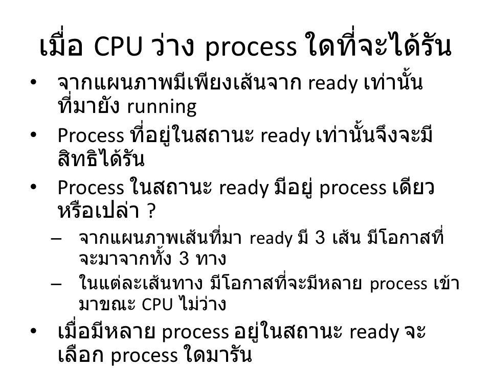เมื่อมีการเปลี่ยน process ทำงาน ถ้า process ที่กำลังครอบครอง CPU ทำงานเสร็จสิ้น CPU ก็จะว่างให้ process อื่นมาทำงานได้โดยไม่มี ปัญหาใดๆ แต่ถ้า process ที่ครอบครอง CPU ยังทำงานไม่จบ จำเป็นต้องกลับมาใช้ CPU ใหม่ หากเอา process ดังกล่าวออกไปอยู่สถานะอื่นเฉยๆย่อมมีปัญหา เพราะเมื่อกลับมาทำงานต่อ จะต้องกลับมาทำงาน ต่อที่คำสั่งต่อเนื่องจากเดิม ข้อมูลที่อยู่ระหว่าง ประมวลผลโดย CPU ก็จะต้องเหมือนเดิม ดังนั้นจำเป็นต้องเก็บข้อมูลไว้เพื่อที่จะกลับมา ทำงานต่อได้ถูกต้อง ข้อมูลสำคัญที่ต้องเก็บไว้ได้แก่ program counter, register content และอื่นๆ ซึ่งจะเก็บไว้ใน PCB ซึ่ง จะถูกนำกลับมาไว้ในที่เดิมเมื่อ process กลับมา ทำงานอีกครั้ง กระบวนการนี้เรียกว่า Context Switching