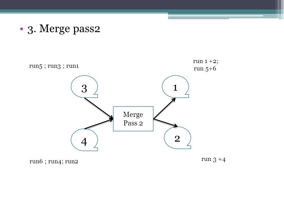 3. Merge pass2 Merge Pass 2 3 4 1 2 run5 ; run3 ; run1 run6 ; run4; run2 run 1 +2; run 5+6 run 3 +4