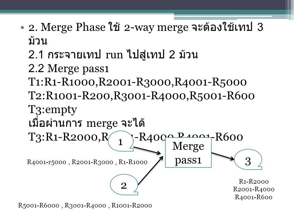 2. Merge Phase ใช้ 2-way merge จะต้องใช้เทป 3 ม้วน 2.1 กระจายเทป run ไปสู่เทป 2 ม้วน 2.2 Merge pass1 T1:R1-R1000,R2001-R3000,R4001-R5000 T2:R1001-R200