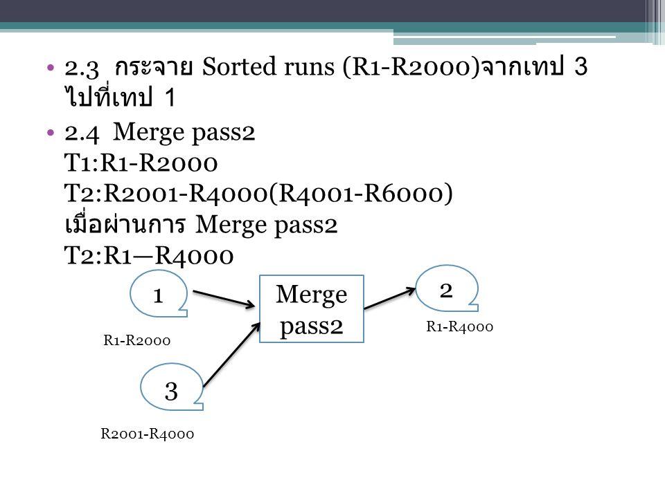 2.3 กระจาย Sorted runs (R1-R2000) จากเทป 3 ไปที่เทป 1 2.4 Merge pass2 T1:R1-R2000 T2:R2001-R4000(R4001-R6000) เมื่อผ่านการ Merge pass2 T2:R1—R4000 Mer