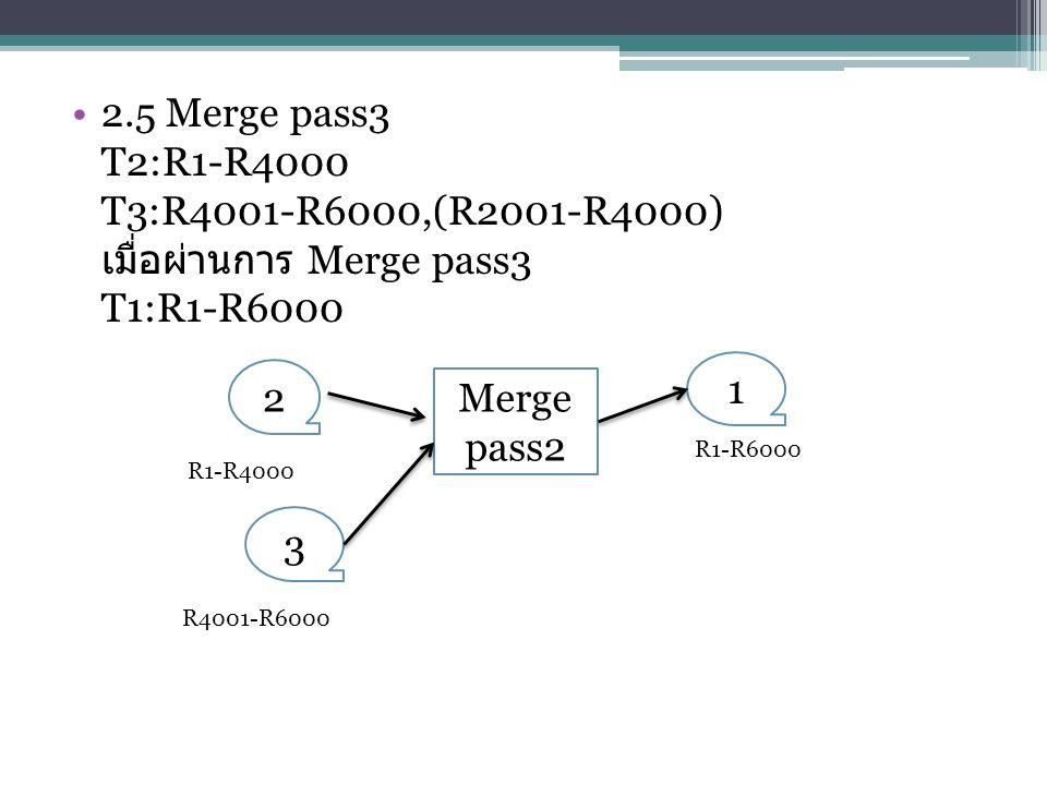 2.5 Merge pass3 T2:R1-R4000 T3:R4001-R6000,(R2001-R4000) เมื่อผ่านการ Merge pass3 T1:R1-R6000 Merge pass2 1 R1-R6000 3 2 R1-R4000 R4001-R6000