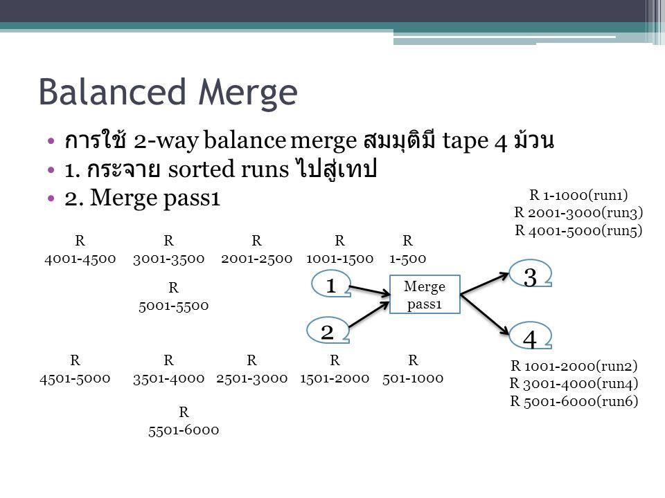 Balanced Merge การใช้ 2-way balance merge สมมุติมี tape 4 ม้วน 1. กระจาย sorted runs ไปสู่เทป 2. Merge pass1 Merge pass1 3 R 1-1000(run1) R 2001-3000(