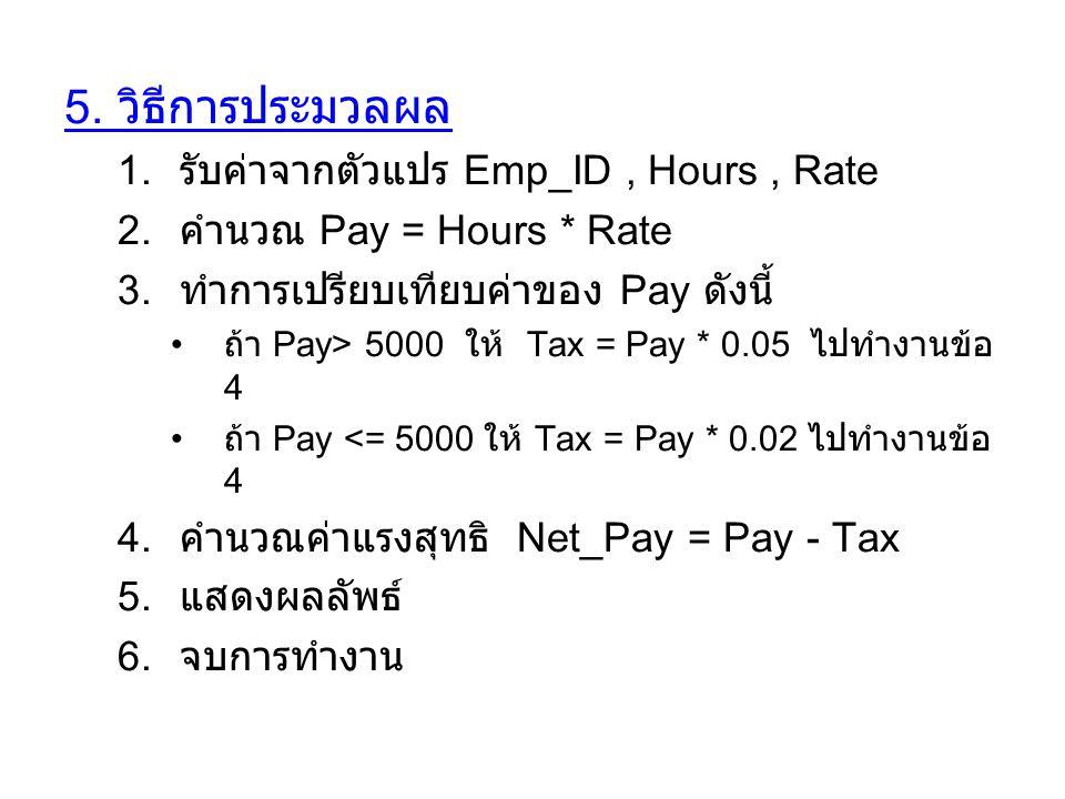 5. วิธีการประมวลผล 1. รับค่าจากตัวแปร Emp_ID, Hours, Rate 2. คำนวณ Pay = Hours * Rate 3. ทำการเปรียบเทียบค่าของ Pay ดังนี้ ถ้า Pay> 5000 ให้ Tax = Pay