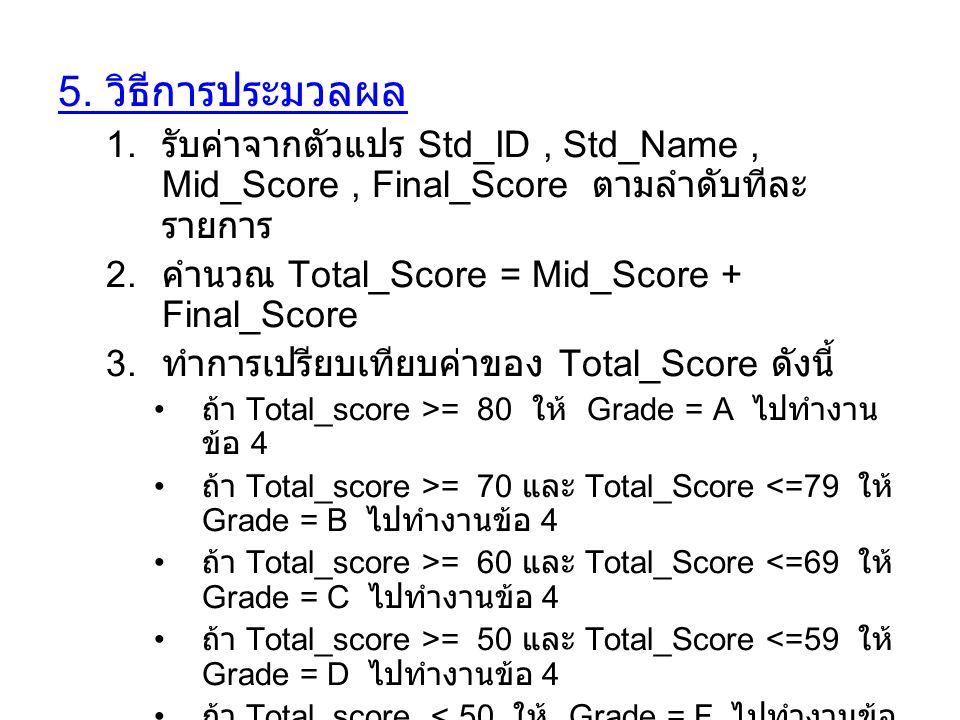 5. วิธีการประมวลผล 1. รับค่าจากตัวแปร Std_ID, Std_Name, Mid_Score, Final_Score ตามลำดับทีละ รายการ 2. คำนวณ Total_Score = Mid_Score + Final_Score 3. ท