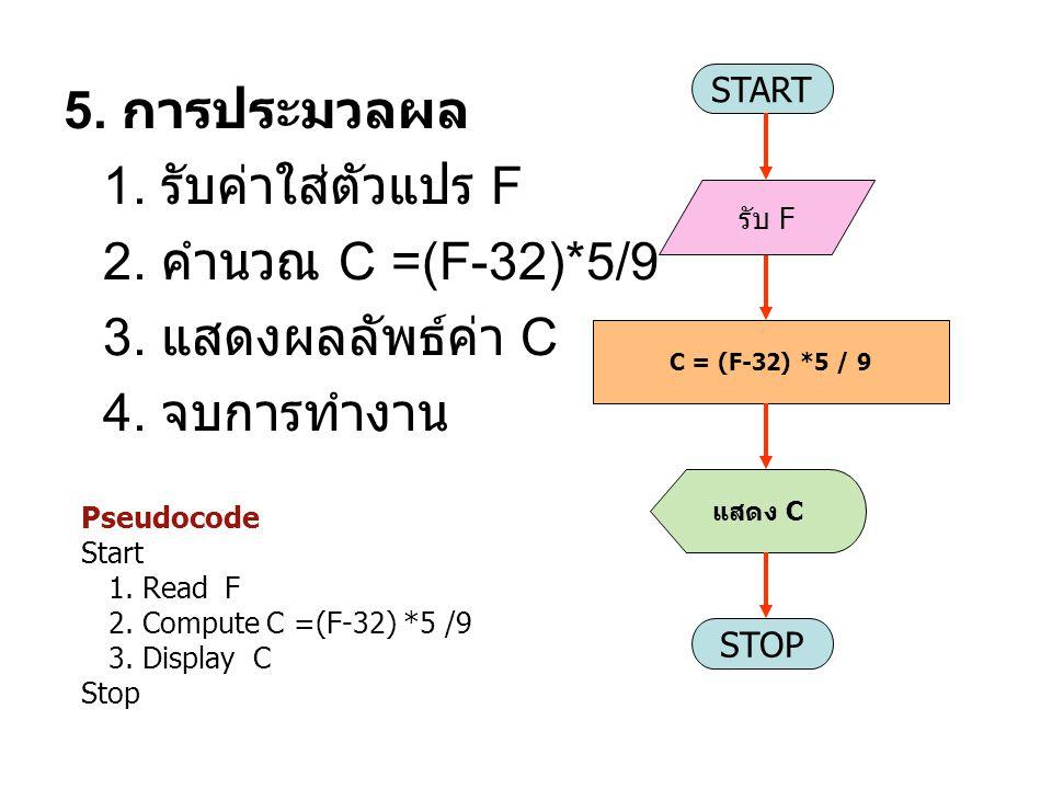 5. การประมวลผล 1. รับค่าใส่ตัวแปร F 2. คำนวณ C =(F-32)*5/9 3. แสดงผลลัพธ์ค่า C 4. จบการทำงาน START C = (F-32) *5 / 9 แสดง C STOP รับ F Pseudocode Star