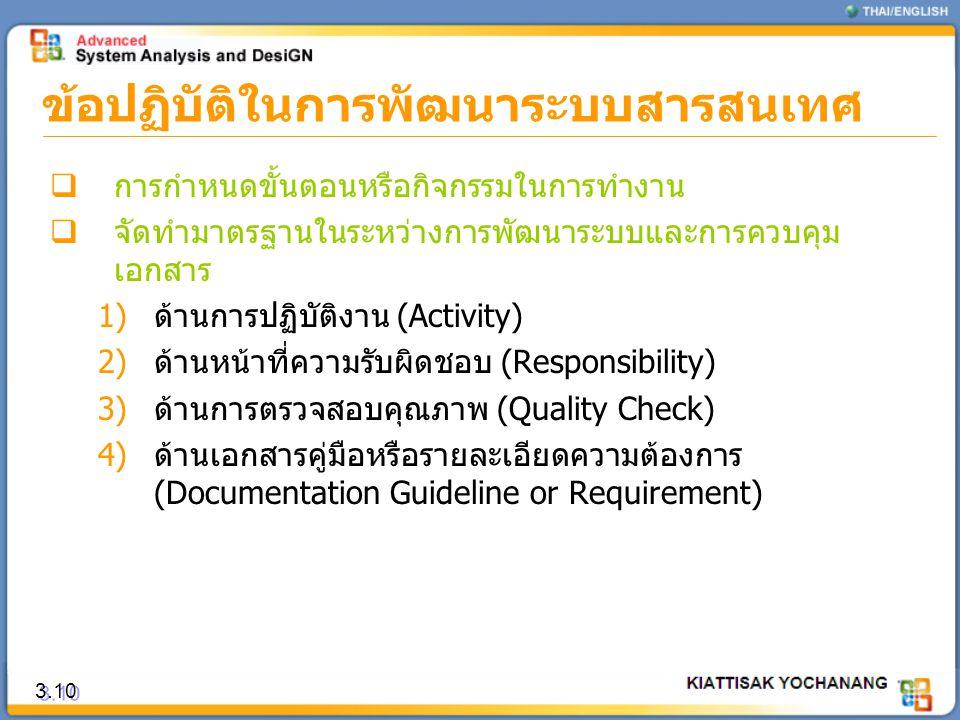 ข้อปฏิบัติในการพัฒนาระบบสารสนเทศ 3.10  การกำหนดขั้นตอนหรือกิจกรรมในการทำงาน  จัดทำมาตรฐานในระหว่างการพัฒนาระบบและการควบคุม เอกสาร 1)ด้านการปฏิบัติงา