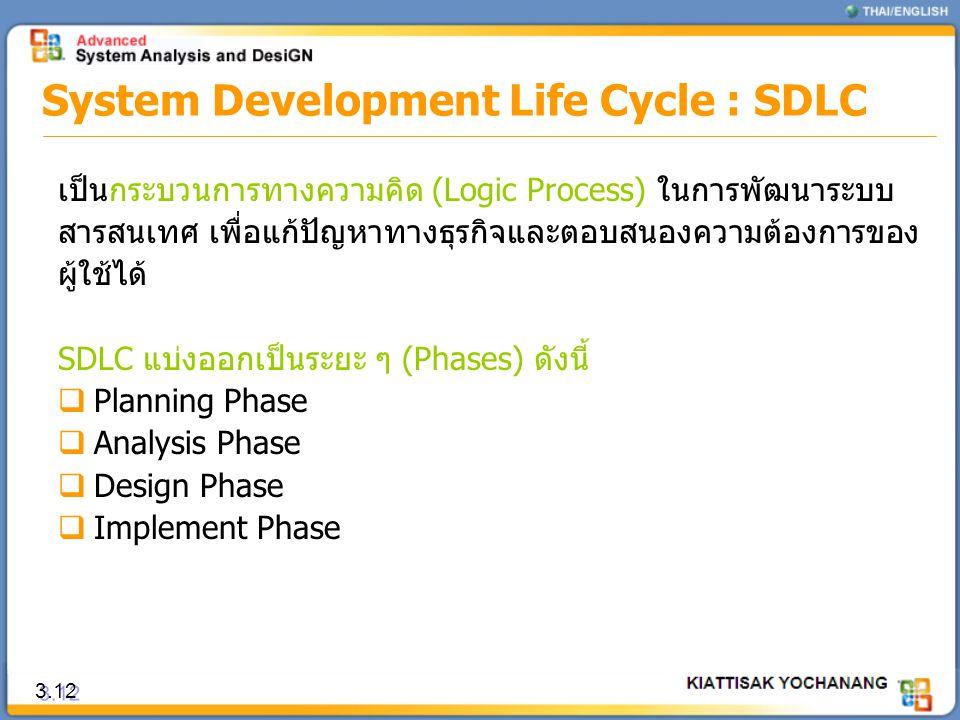 System Development Life Cycle : SDLC 3.12 เป็นกระบวนการทางความคิด (Logic Process) ในการพัฒนาระบบ สารสนเทศ เพื่อแก้ปัญหาทางธุรกิจและตอบสนองความต้องการข