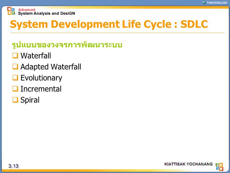 System Development Life Cycle : SDLC 3.13 รูปแบบของวงจรการพัฒนาระบบ  Waterfall  Adapted Waterfall  Evolutionary  Incremental  Spiral