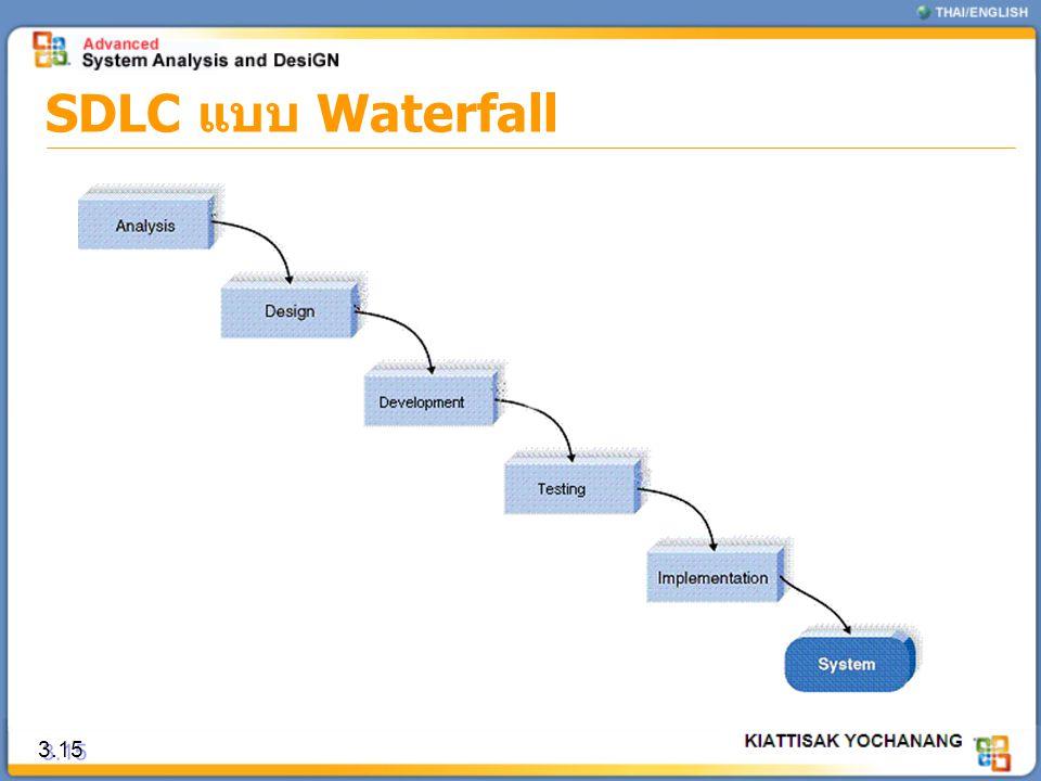 SDLC แบบ Waterfall 3.15