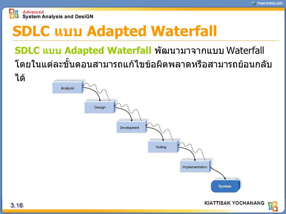 SDLC แบบ Adapted Waterfall 3.16 SDLC แบบ Adapted Waterfall พัฒนามาจากแบบ Waterfall โดยในแต่ละขั้นตอนสามารถแก้ไขข้อผิดพลาดหรือสามารถย้อนกลับ ได้