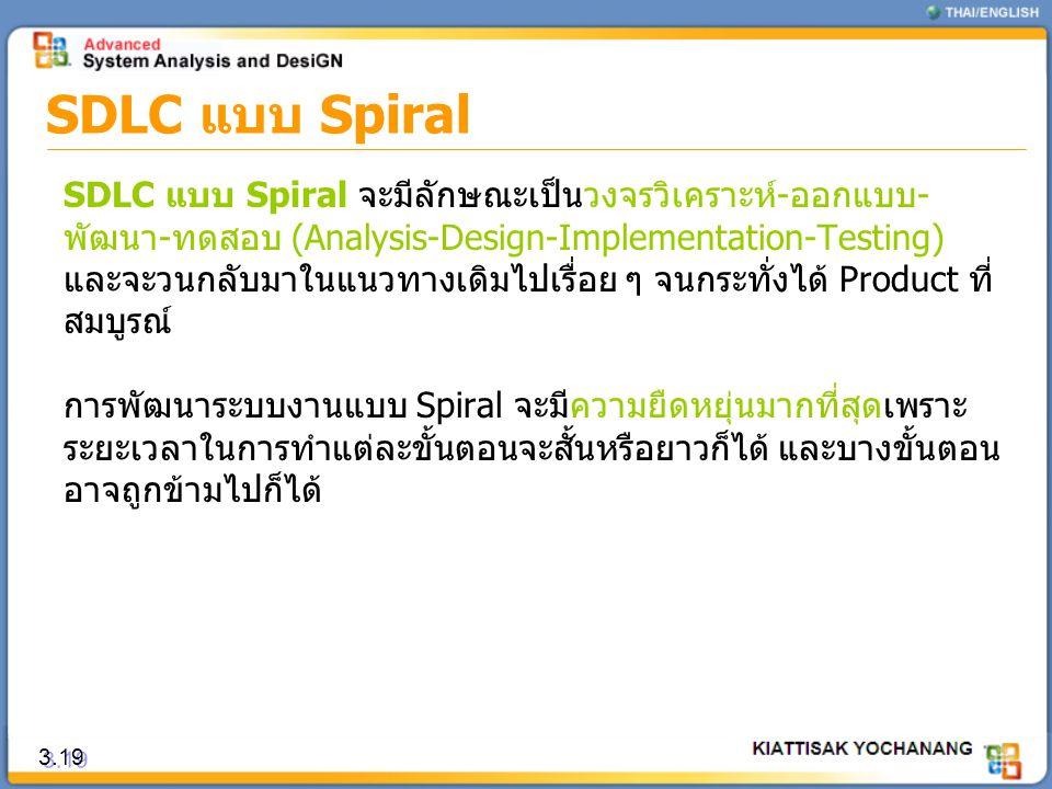 SDLC แบบ Spiral 3.19 SDLC แบบ Spiral จะมีลักษณะเป็นวงจรวิเคราะห์-ออกแบบ- พัฒนา-ทดสอบ (Analysis-Design-Implementation-Testing) และจะวนกลับมาในแนวทางเดิ