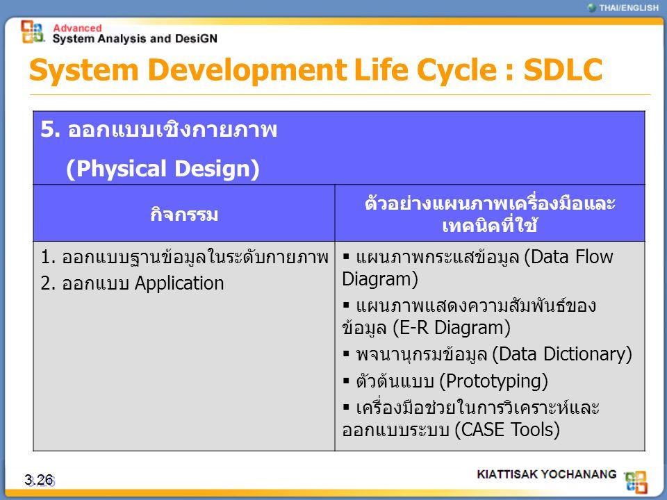 3.26 System Development Life Cycle : SDLC 5. ออกแบบเชิงกายภาพ (Physical Design) กิจกรรม ตัวอย่างแผนภาพเครื่องมือและ เทคนิคที่ใช้ 1. ออกแบบฐานข้อมูลในร