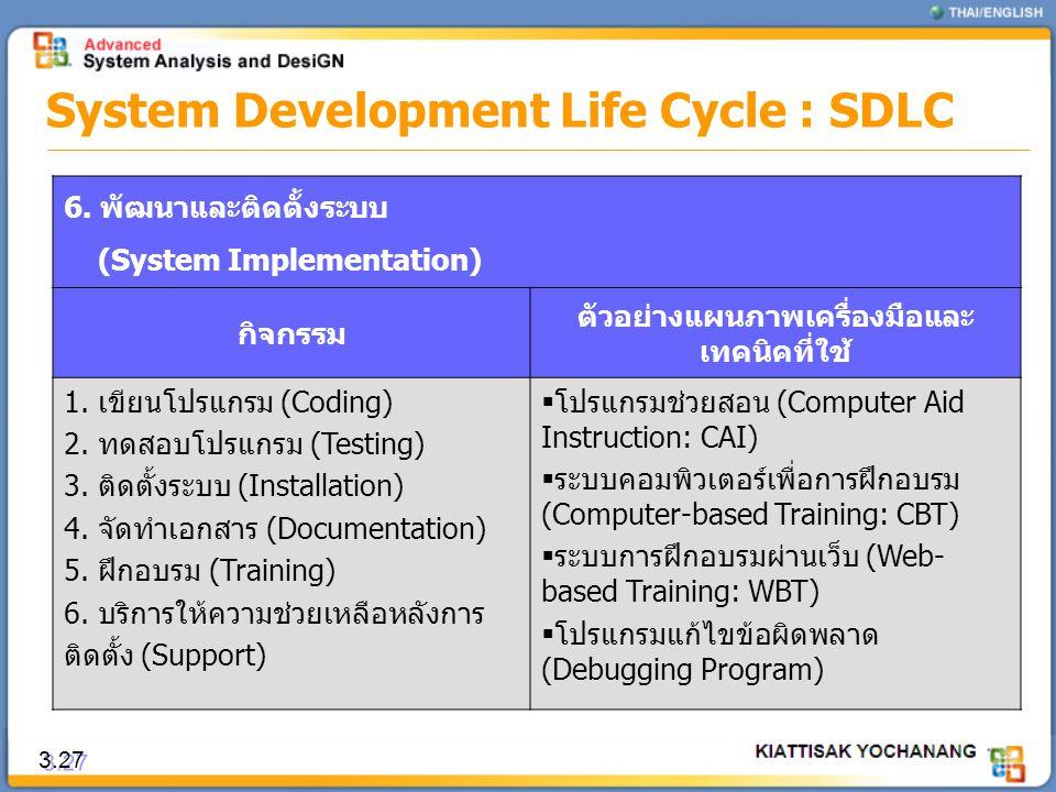 3.27 System Development Life Cycle : SDLC 6. พัฒนาและติดตั้งระบบ (System Implementation) กิจกรรม ตัวอย่างแผนภาพเครื่องมือและ เทคนิคที่ใช้ 1. เขียนโปรแ