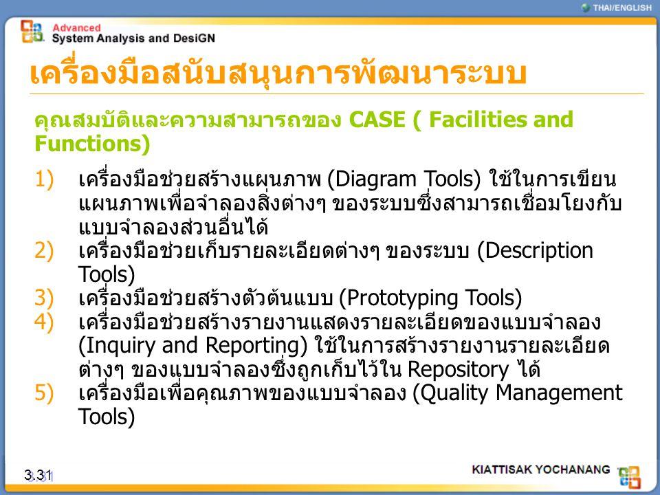 3.31 เครื่องมือสนับสนุนการพัฒนาระบบ คุณสมบัติและความสามารถของ CASE ( Facilities and Functions) 1)เครื่องมือช่วยสร้างแผนภาพ (Diagram Tools) ใช้ในการเขี