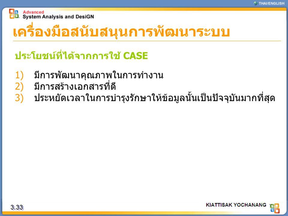 3.33 เครื่องมือสนับสนุนการพัฒนาระบบ ประโยชน์ที่ได้จากการใช้ CASE 1)มีการพัฒนาคุณภาพในการทำงาน 2)มีการสร้างเอกสารที่ดี 3)ประหยัดเวลาในการบำรุงรักษาให้ข